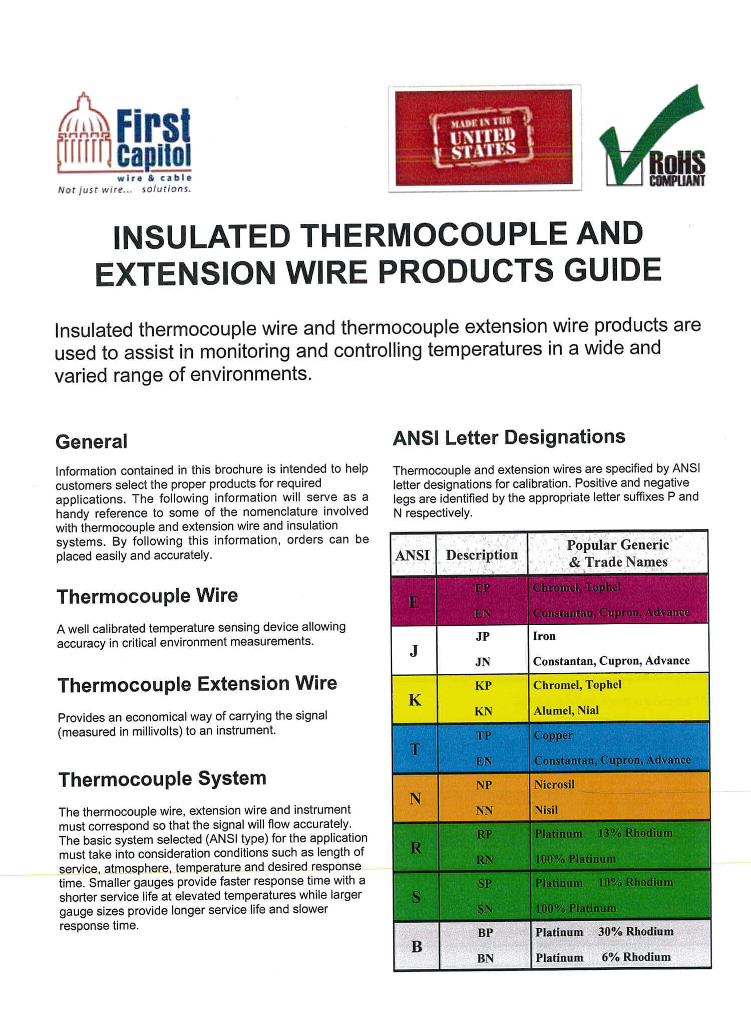 Insulated Thermocouple and Extension Wire Products, First Capital ...